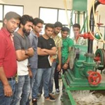 Fluid Machinery
