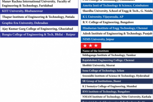 FET, MRIU has been conferred with Five Star Rating among the Top Private Engineering Colleges by The Pioneer