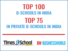 Top 100 Private B-Schools