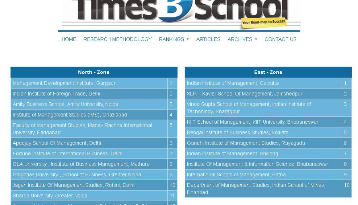 time business school