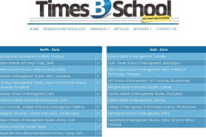 Times B-School Survey 2018 ranks FMS, MRIIRS among the Top 5 Private Universities(for management education)