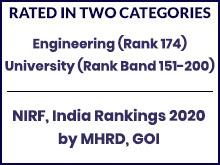 NIRF India Ranking 2020