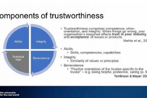 Webinar on Communicating and Trusting through COVID-19 and other Mega Crises