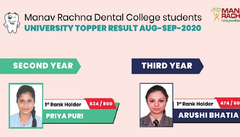 dental-ranking