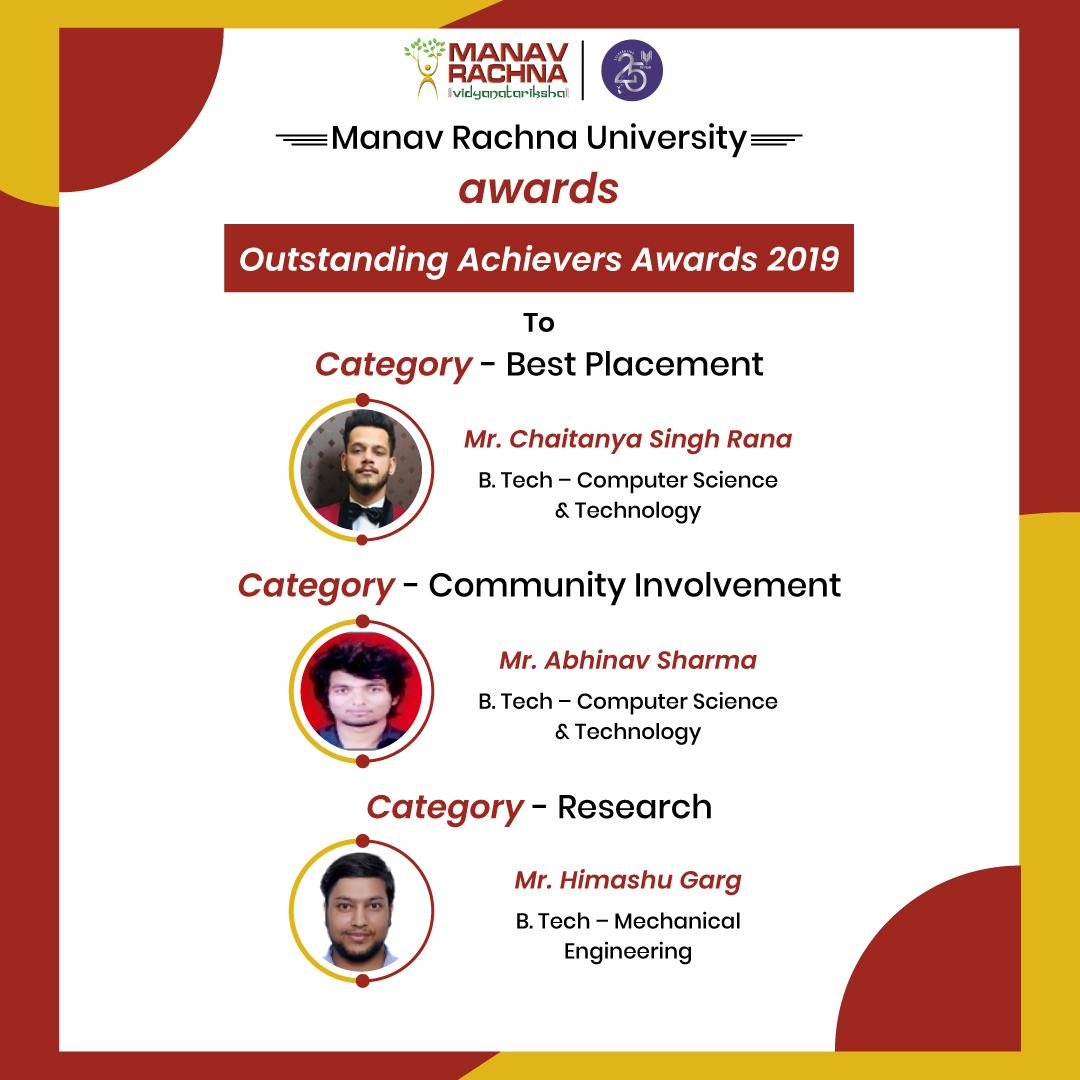 Awards-President-Medal-2019Mr.-Chaitanya-Singh-Rana